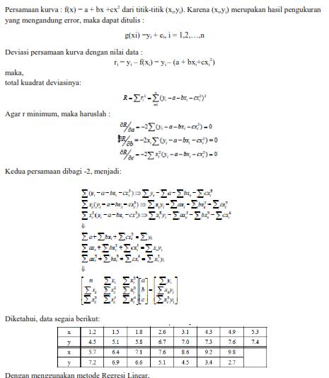 regresi least square_001